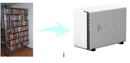 NAS – Cloud Storage