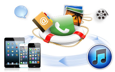 iphone data recovery solution Wondershare Dr.Fone for iOS