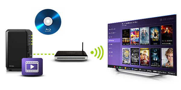 Stream Blu-ray Videos on Samsung Smart TV with DS Video via Synology