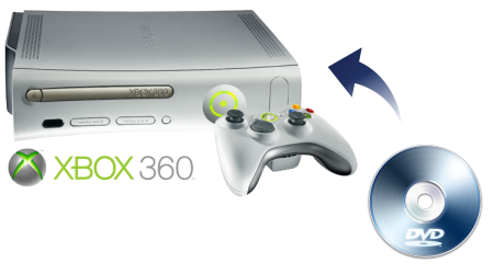Will the xbox 360 play dvds