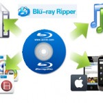 Top Blu-ray Ripper Comparison