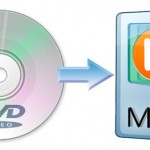 Put DVD into Home Digital Library in MP4 format